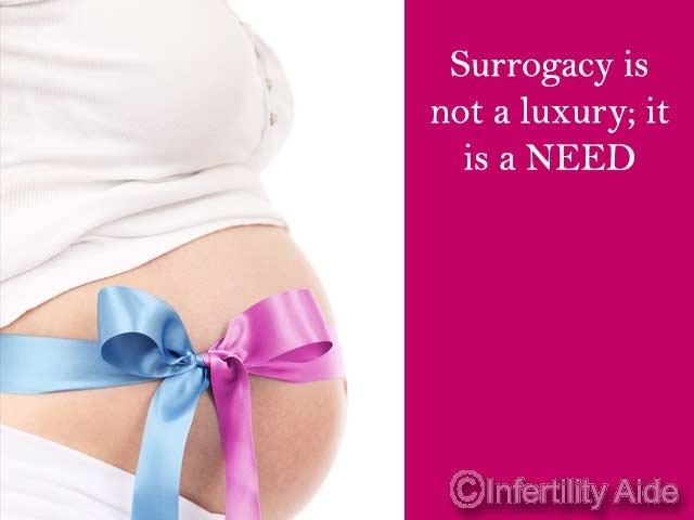 Surrogacy - Chandigarh
