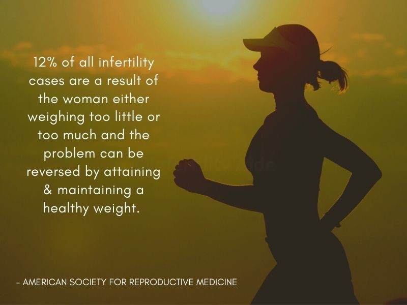 Lifestyle changes for unexplained infertility