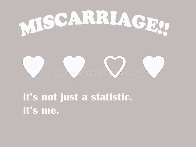 Repeated miscarriage