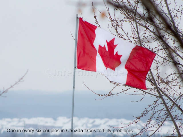 Infertility in Canada